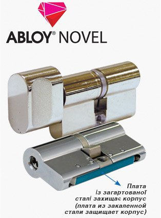 ABLOY Novel