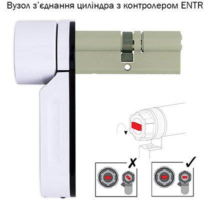 Технология ENTR™ от израильской компании MUL-T-LOCK