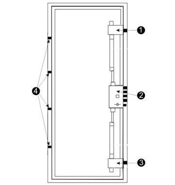 Схема запирания (базовая)