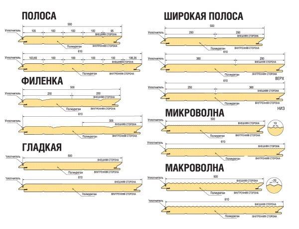 Ворота Ryterna, заказать секционные, бытовые гаражные ворота, купить защитные роллеты Ритерна в Киеве