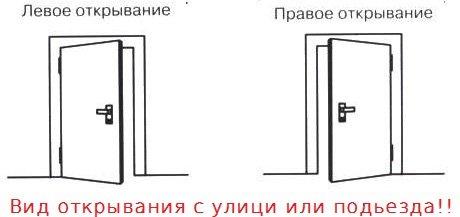 Замер и определение стороны открывания дверей