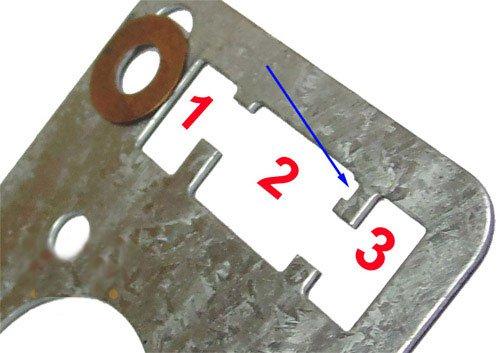 Кодовое окно кодового элемента